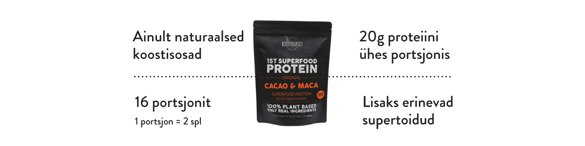 1st superfood protein package guide