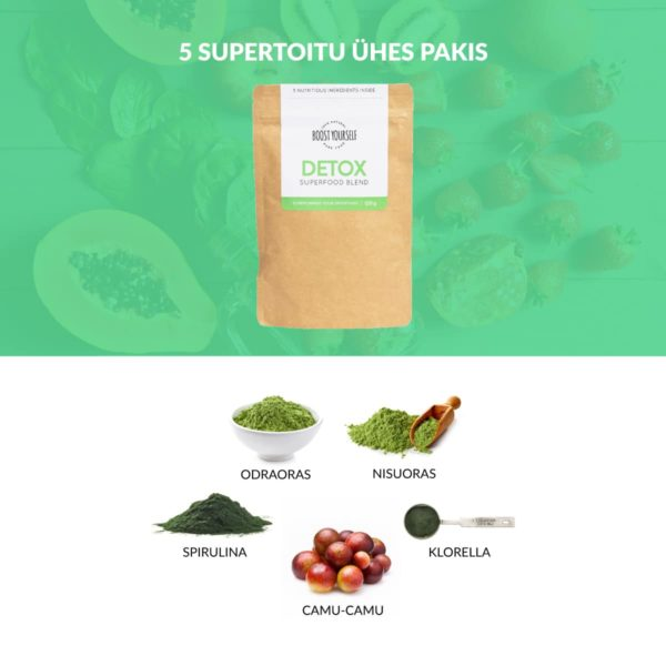 Boost Yourself Detox supertoidusegu