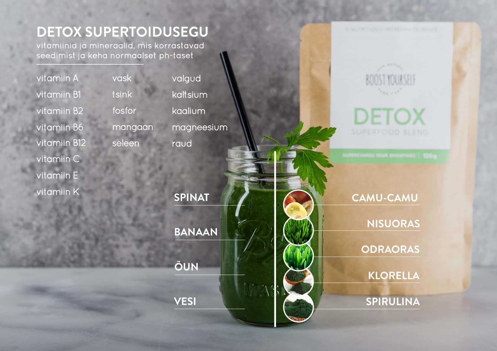 Detox supertoidusegu smuutidele