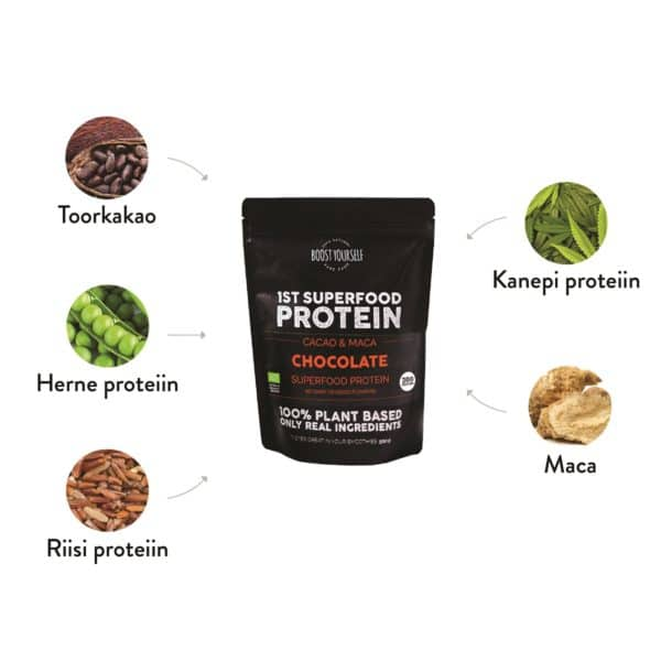 Boost Yourself Chocolate taimne proteiinisegu