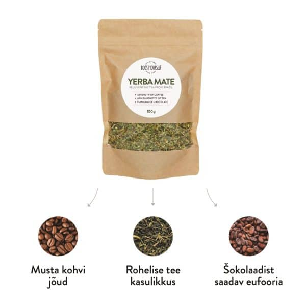 Boost Yourself Yerba Mate koostis