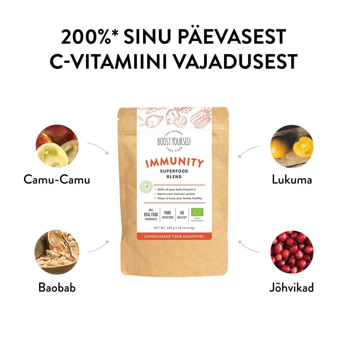 BY_immunity_koostis-01-2