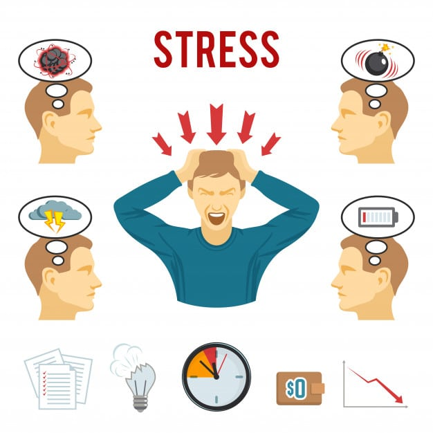 Boost Yourself stressi põhjustajad